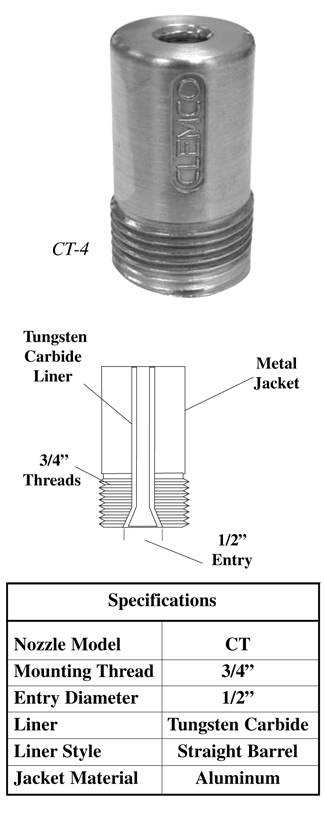 Tungsten Carbide Lined Metal Jacketed Short Straight Barrel CT Series